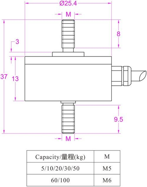 push load cell