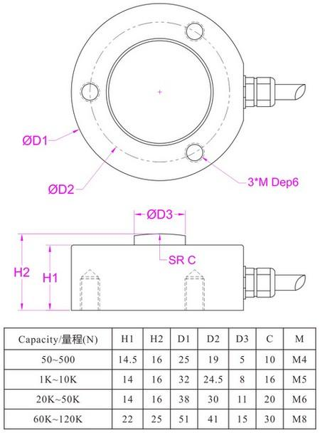 compression weight transducer